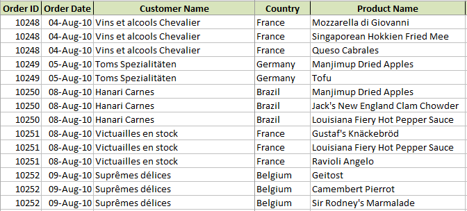 List of data to count uniques