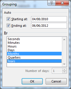 Group PivotTable fields by month and year