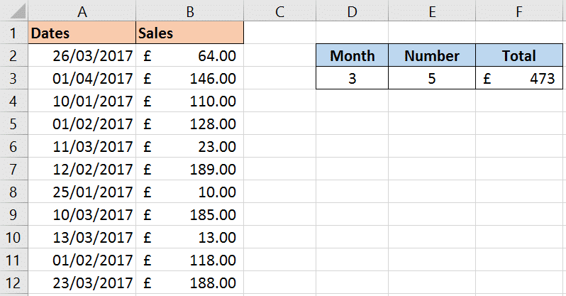 SUMPRODUCT to count values for specific month