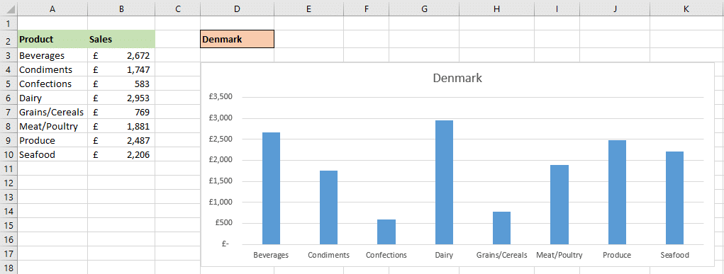 Dynamic report with VLOOKUP formula