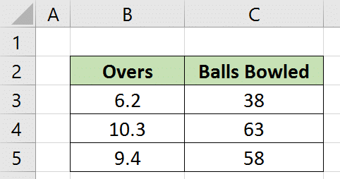 Total balls bowled from cricket overs