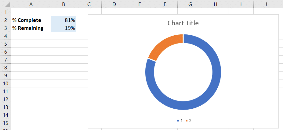 A simple Doughnut chart crying out for additional formatting
