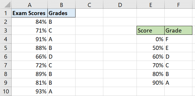 VLOOKUP to return from a range