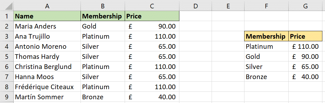 Using VLOOKUP instead of a nested IF