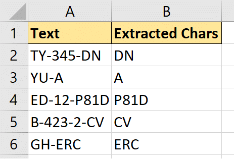 Return text after last delimiter with a reverse find formula