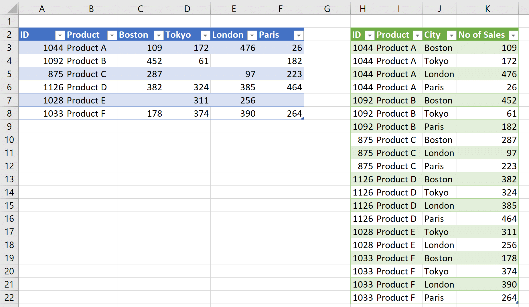 Unpivot data in Excel with Power Query