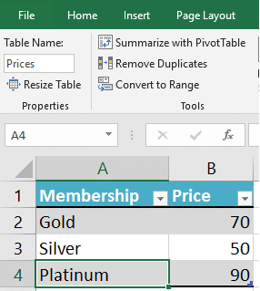 Prices table