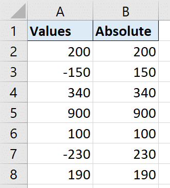 Return the absolute value of a number