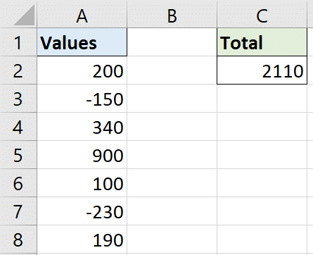 Summing absolute values