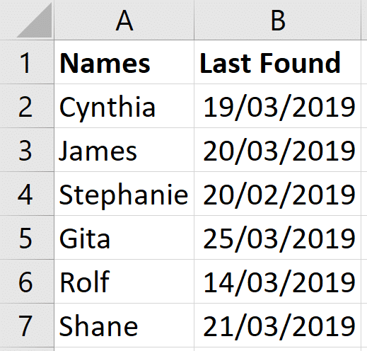 List of names and dates