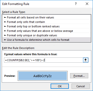 Using the COUNTIF function with Conditional Formatting
