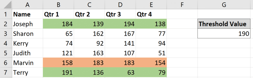 Threshold Conditional Formatting rule applied.