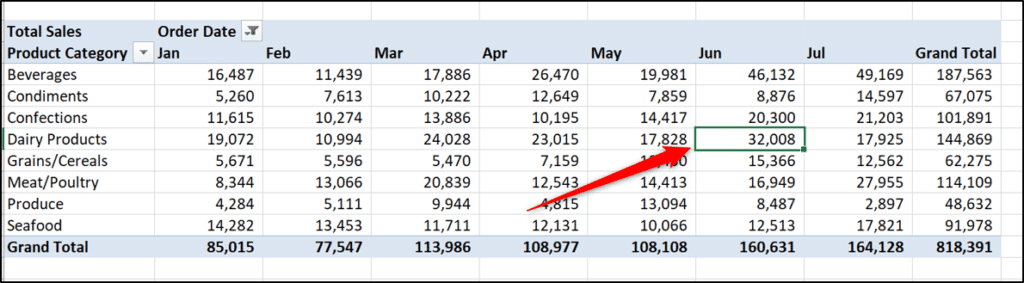 Single value selected in a PivotTable