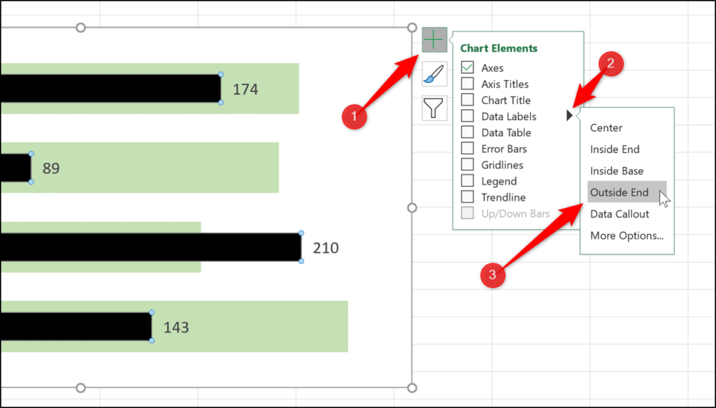 Adding data labels to the actuals column