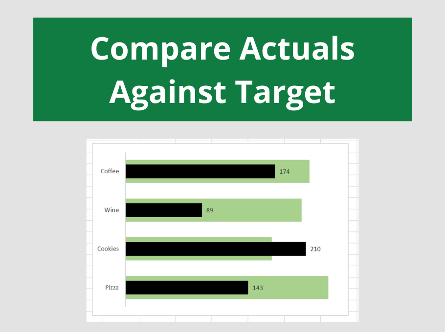Bar in Bar Chart to Compare Actuals Against Target Values