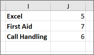 Excel FILTER function with COUNTA