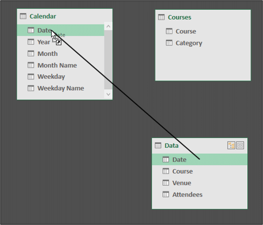 Create relationships between tables in Excel Power Pivot
