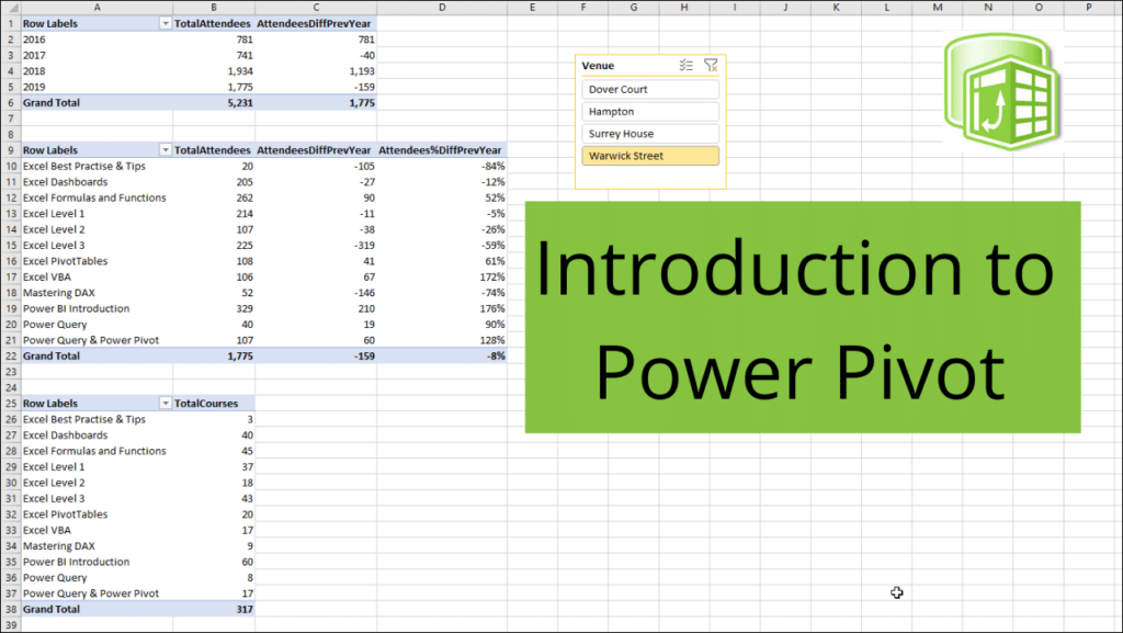 Excel Power Pivot introduction tutorial cover