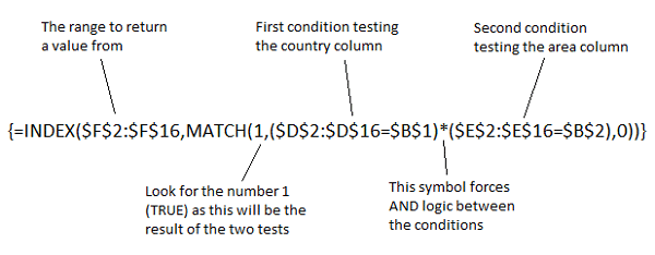 multiple condition lookup formula using INDEX and MATCH