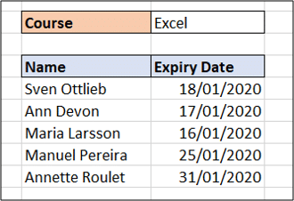 Formula results dependent upon drop down value