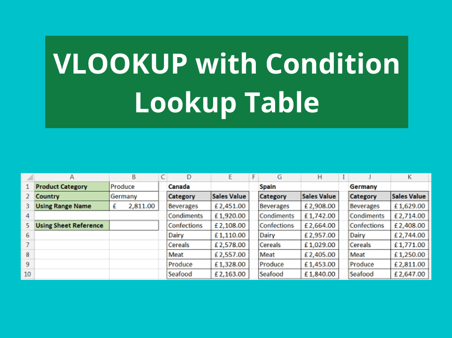 VLOOKUP with Conditional Lookup Table
