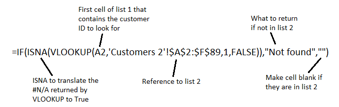 VLOOKUP Formula to compare two lists
