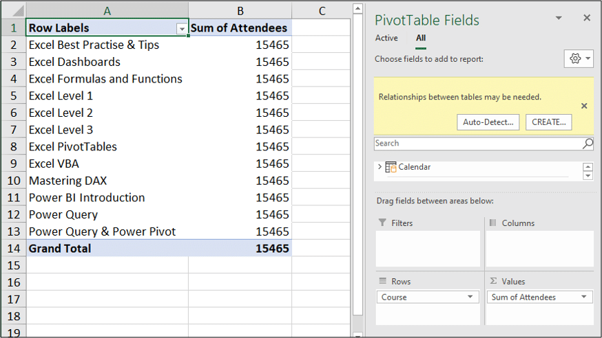 Relationship problem identified in the PivotTable Fields pane