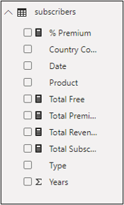 All measures in the subscribers table