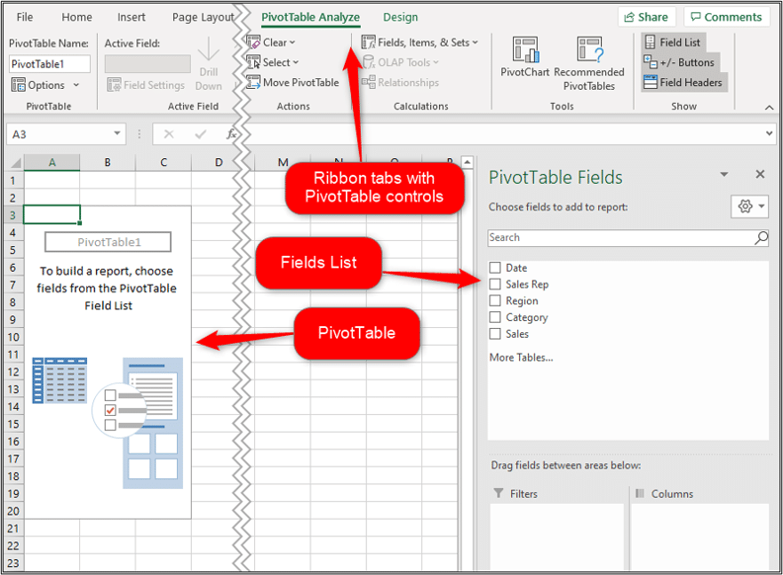 New PivotTable, Fields List and Ribbon tabs in Excel