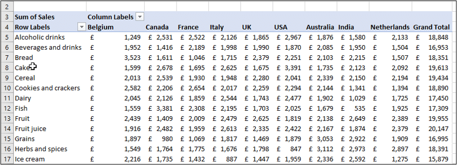 Excel Pivot Table with row and column labels used