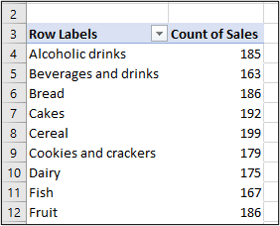 Pivot Table calculation changed from sum to count