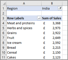 Filter a Pivot Table by region