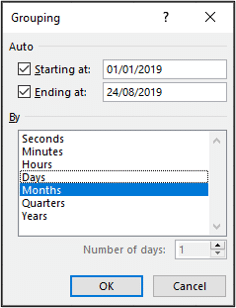 Remove the days grouping