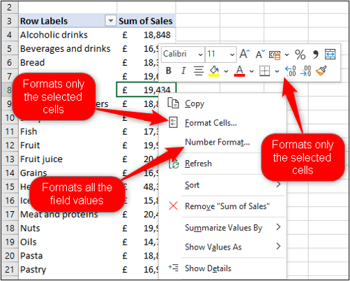 difference between number format and format cells