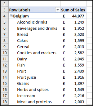 PivotTable with region and category fields in rows