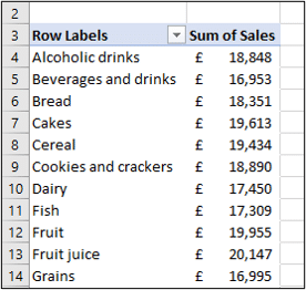 All Pivot Table values formatted as accounting