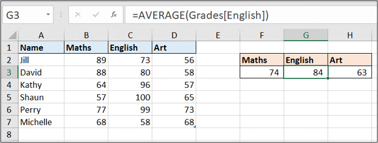 Table column reference is relative and changes