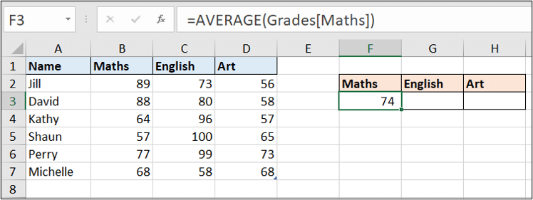 AVERAGE function with table column reference