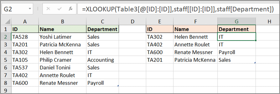 Make a table cell reference absolute