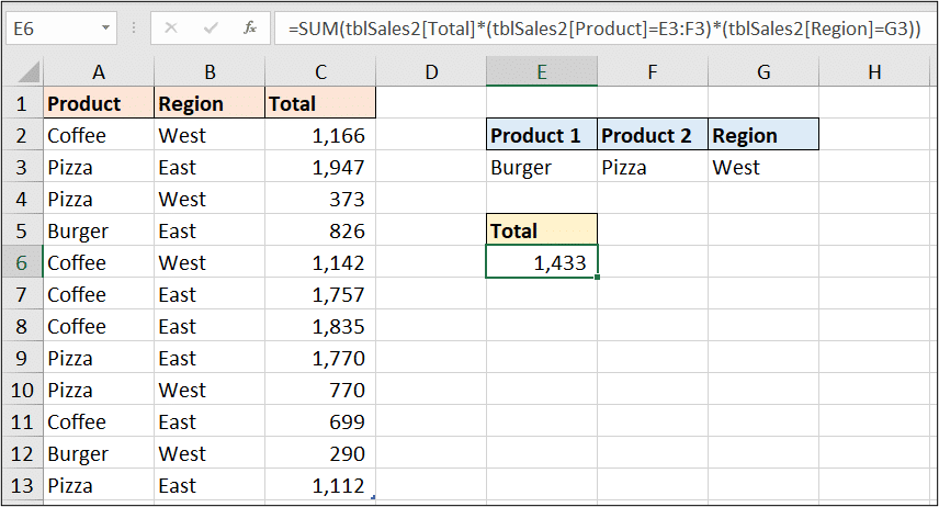 SUM formula with multiple criteria using both AND and OR logic