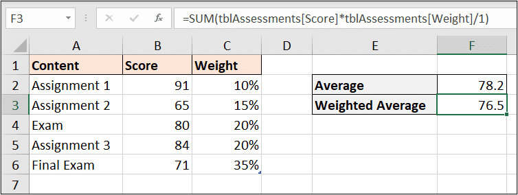 Advanced sum function example to calculate the weighted average
