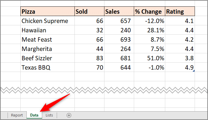 Pizza data formatted as a table