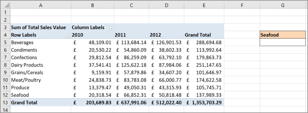 GETPIVOTDATA in Excel to lookup PivotTable values