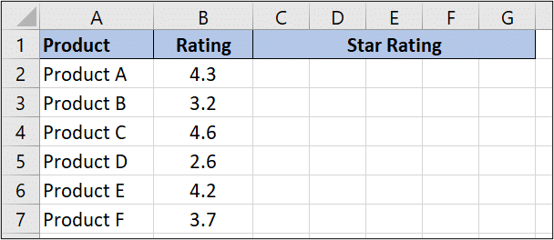 Set up for the star rating system