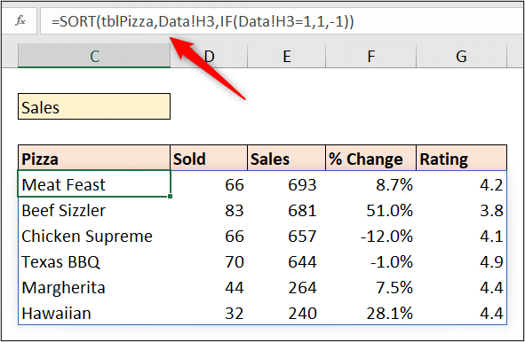 SORT function to sort by drop down list value