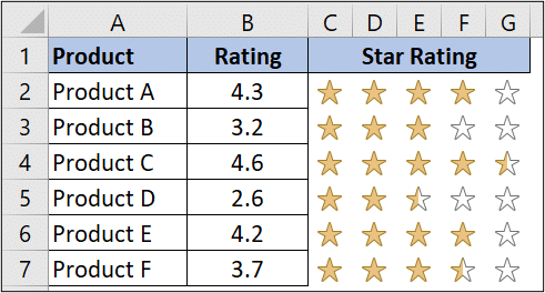 Five star rating system in Excel complete